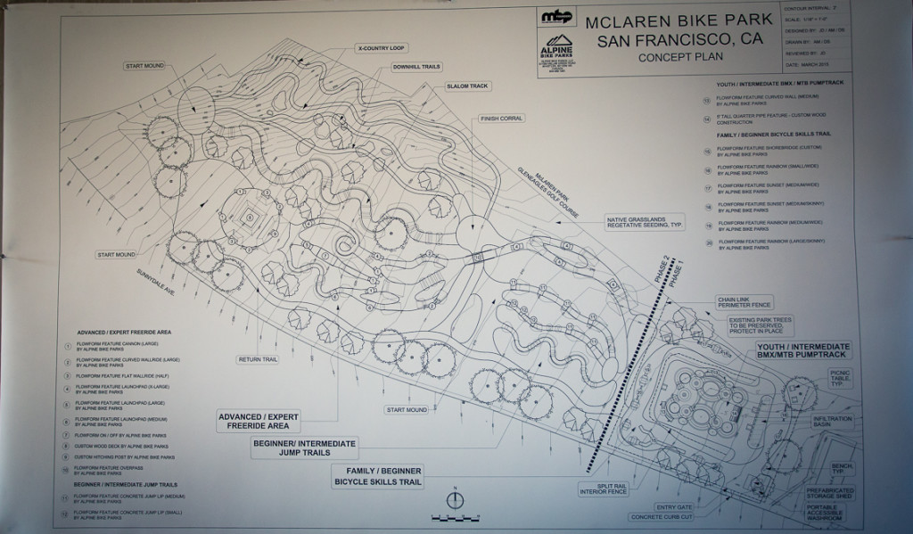 MBP DIG: Fundraiser for the McLaren Bike Park