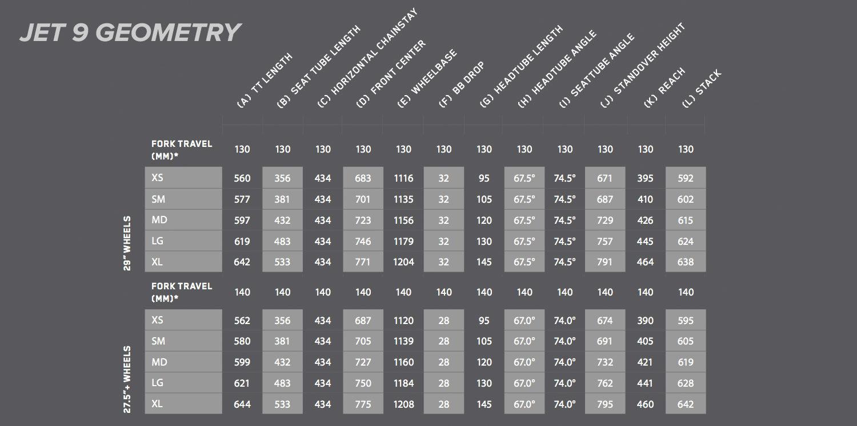 2016 niner jet 9 rdo geometry chart