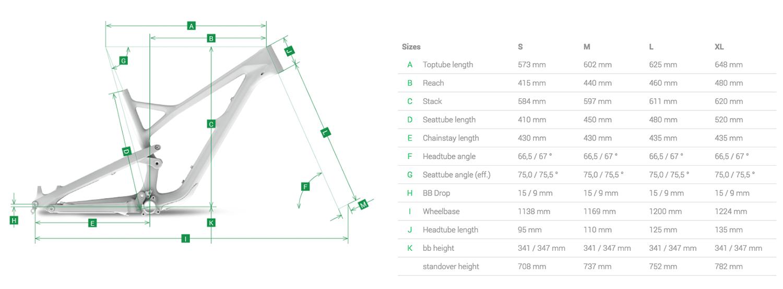YT Jeffsy Geometry chart