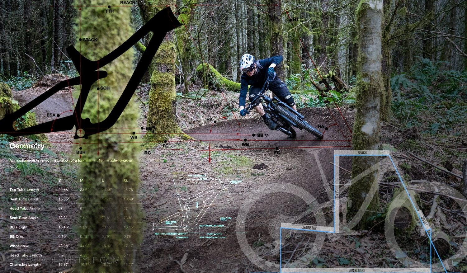 What Size MTB Do I Buy? MTB Sizing Angst, Explored