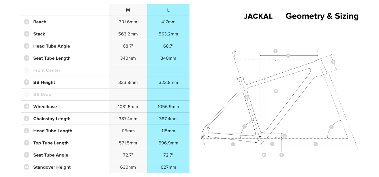 santa cruz jackal geometry size chart